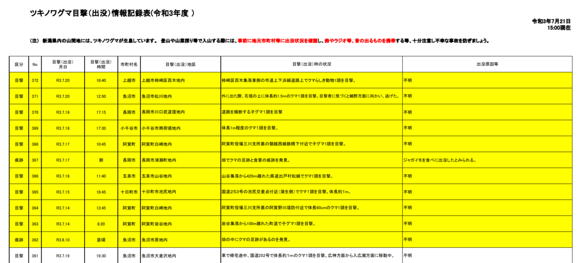 f:id:diet-hatsumo:20210722231629p:plain