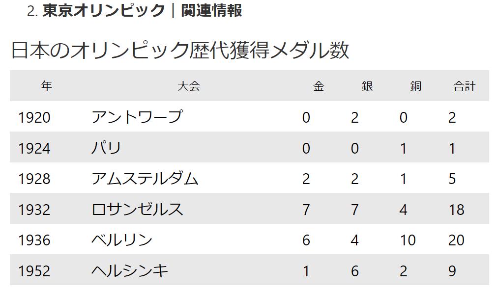 f:id:diet-hatsumo:20210806223057p:plain