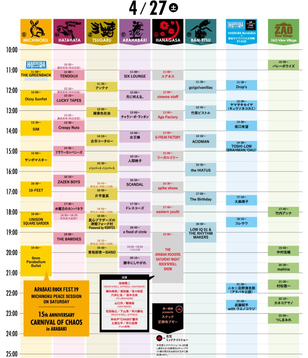 ARABAKI ROCK FEST2019,5月27日タイムテーブル