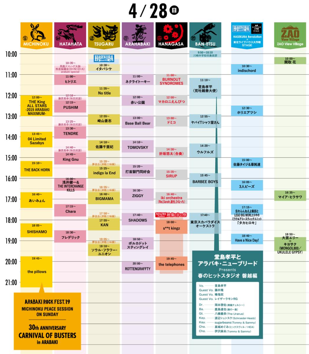 ARABAKI ROCK FEST2019,5月28日タイムテーブル
