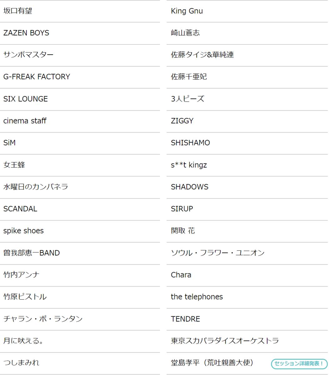 ARABAKI ROCK FEST2019出演者一覧2