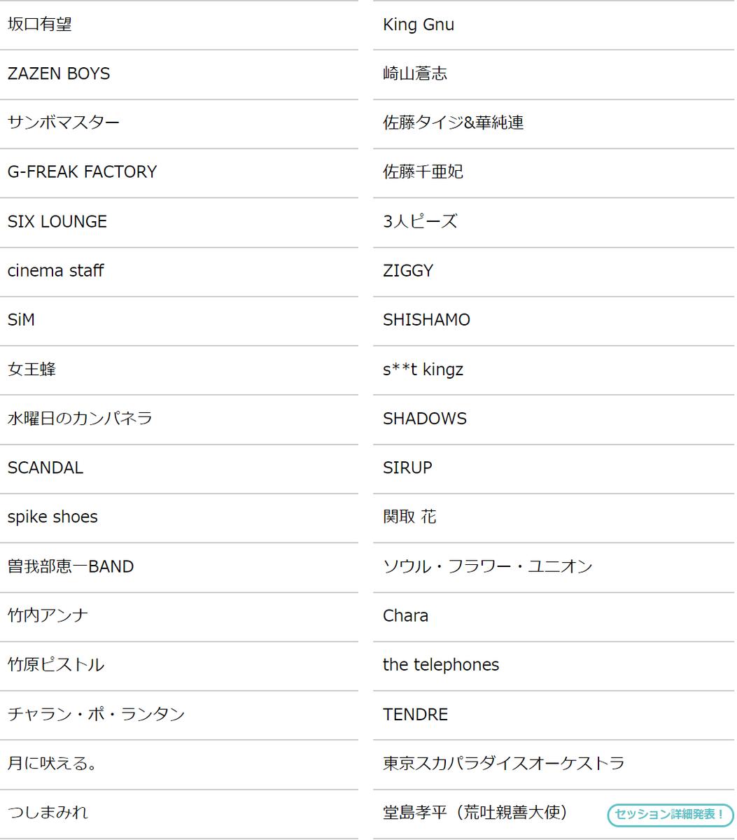 アラバキ(ARABAKI ROCK FEST)2019 出演アーティスト1
