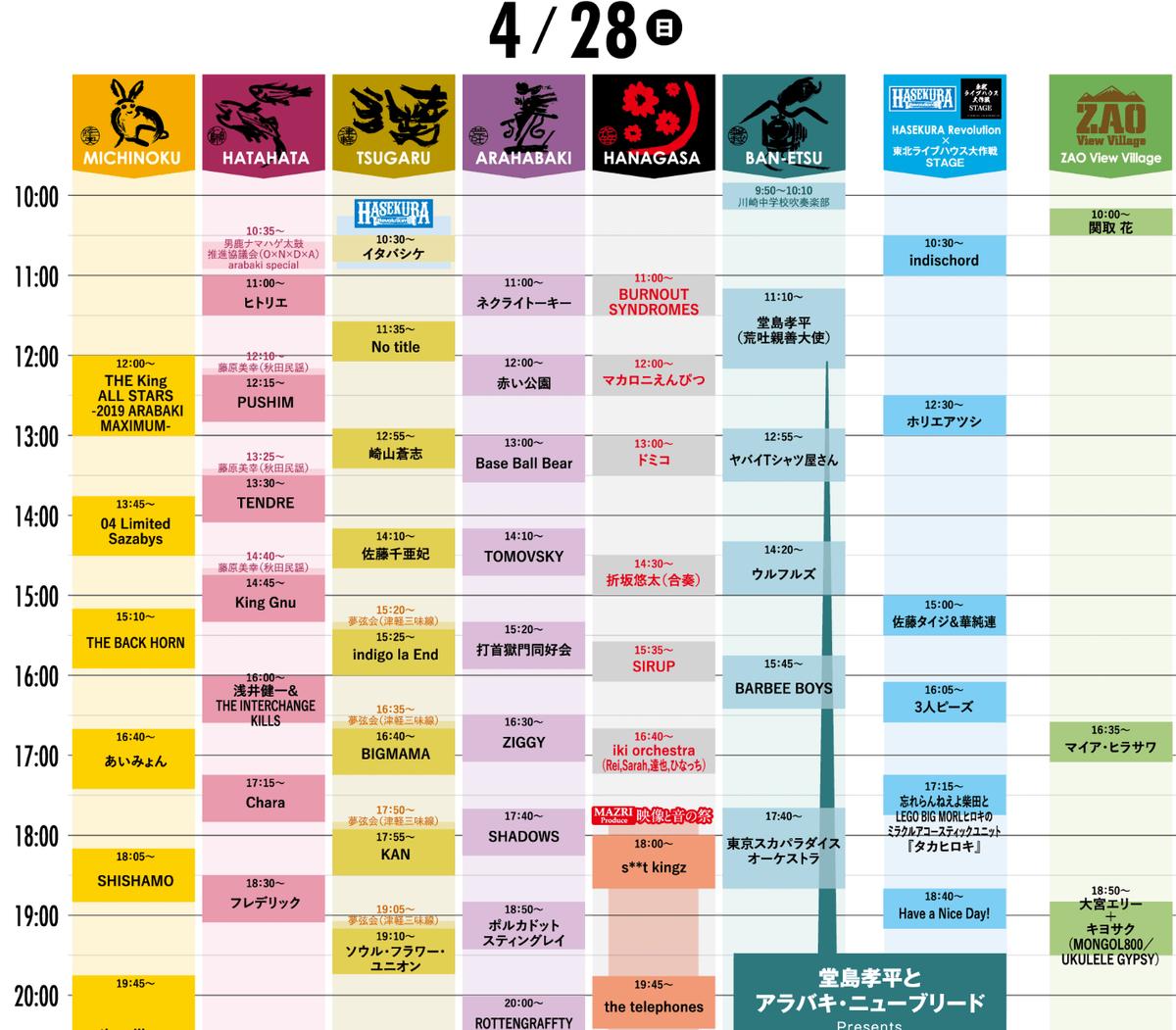 アラバキ(ARABAKI ROCK FEST)2019 4月28日タイムテーブル