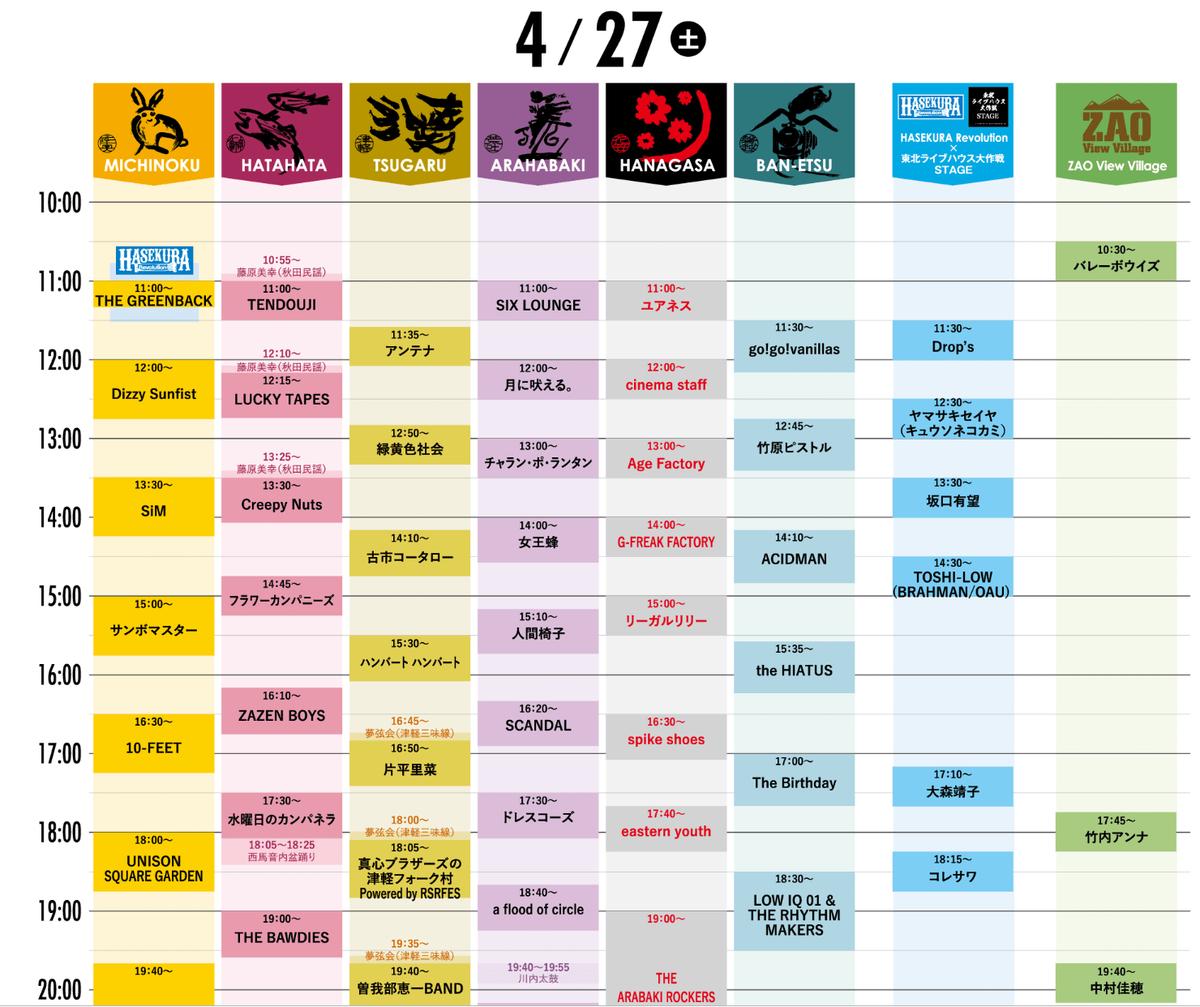 アラバキ(ARABAKI ROCK FEST)2019 4月27日タイムテーブル