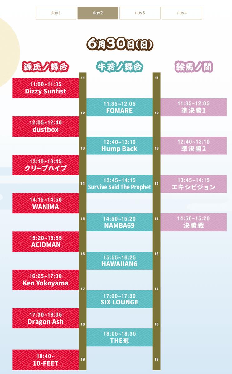 京都大作戦タイムテーブル