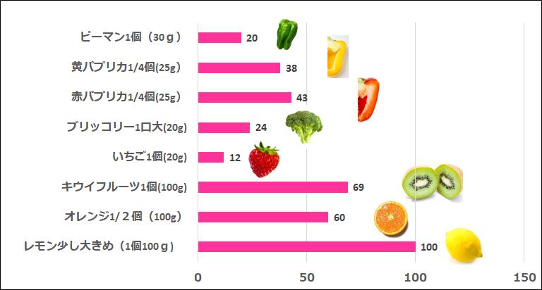 f:id:dietitian-anzu:20190411213816p:plain