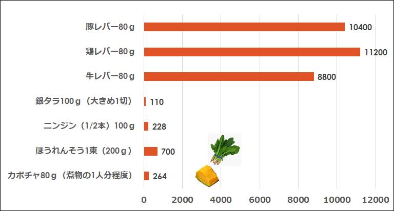 f:id:dietitian-anzu:20190412105100p:plain