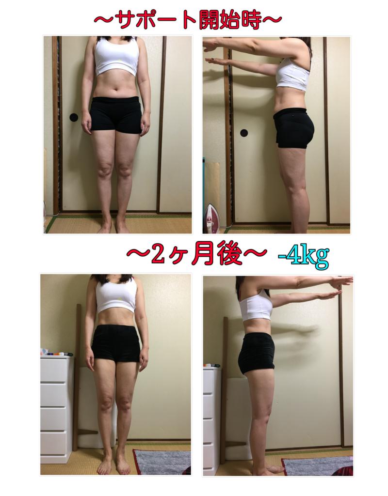 f:id:dietjohokyoku:20170210110126p:plain