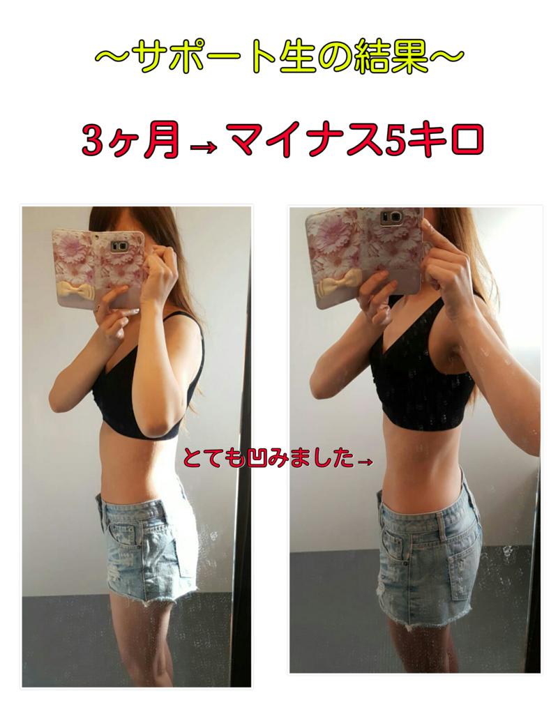 f:id:dietjohokyoku:20170403191612p:plain