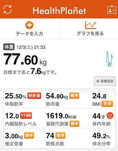 f:id:dietosan:20161206122346j:plain