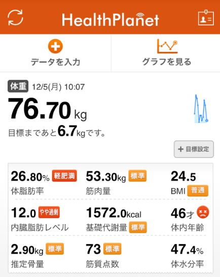 f:id:dietosan:20161206235050j:plain