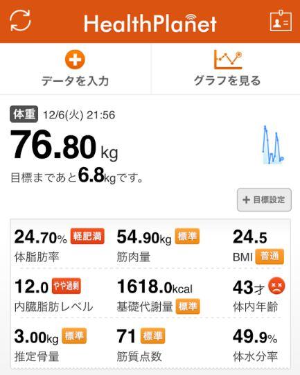 f:id:dietosan:20161207000203j:plain
