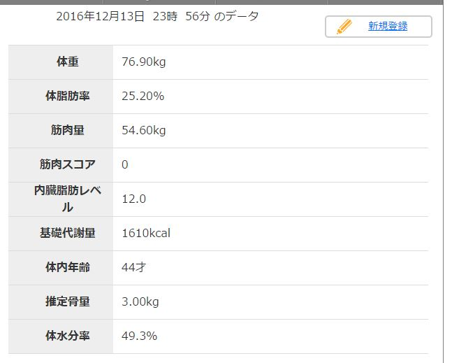 f:id:dietosan:20161215000947j:plain