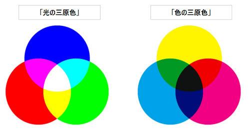 f:id:digblog2020:20210407220419j:plain