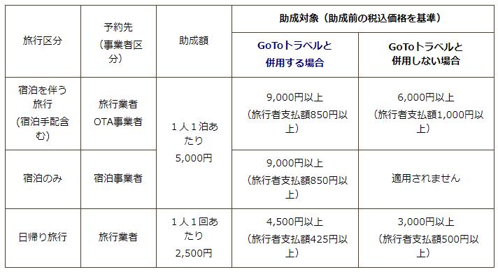 f:id:digitalier:20201015232609p:plain