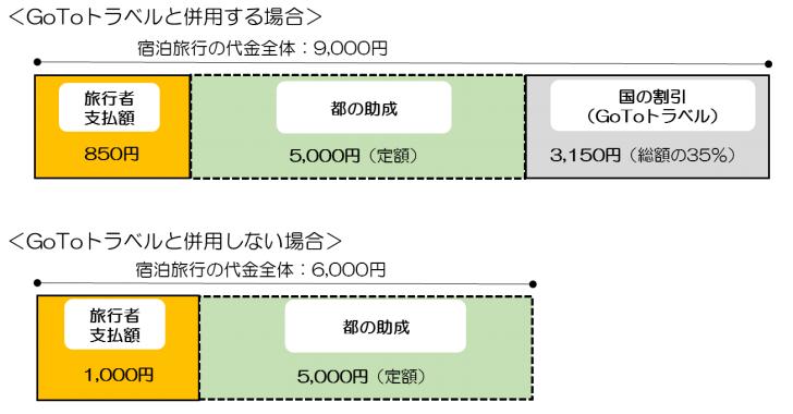 f:id:digitalier:20201016005158p:plain