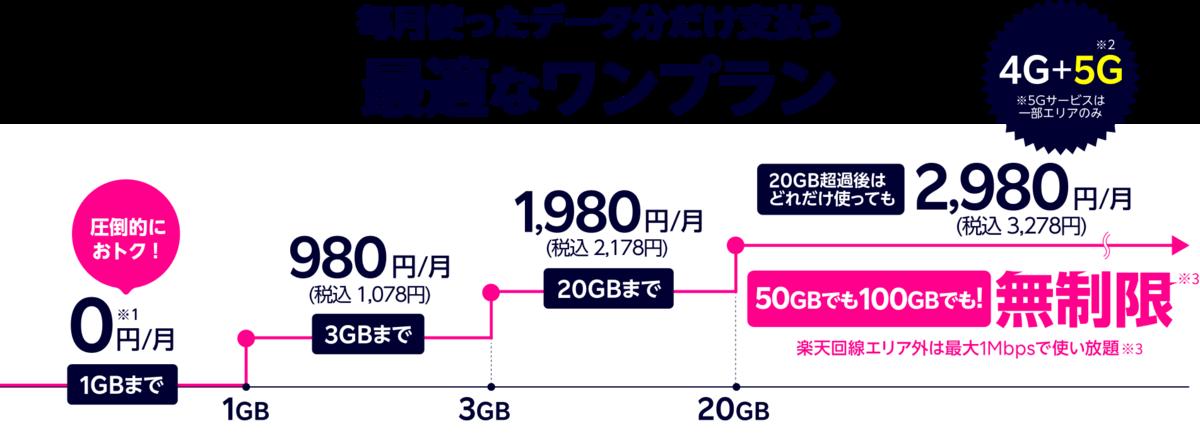 f:id:digitalier:20210608000708p:plain