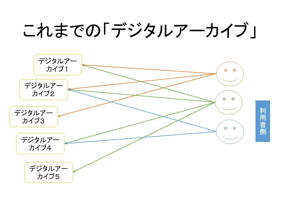 f:id:digitalnagasaki:20160602162839j:plain