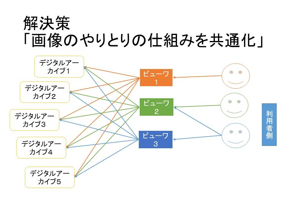 f:id:digitalnagasaki:20160602162841j:plain