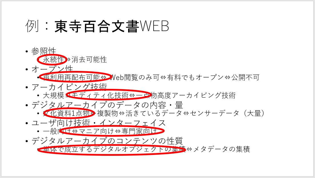 f:id:digitalnagasaki:20190909030353p:plain