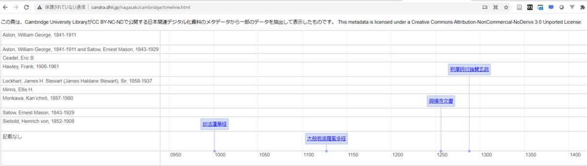 f:id:digitalnagasaki:20210220131809p:plain