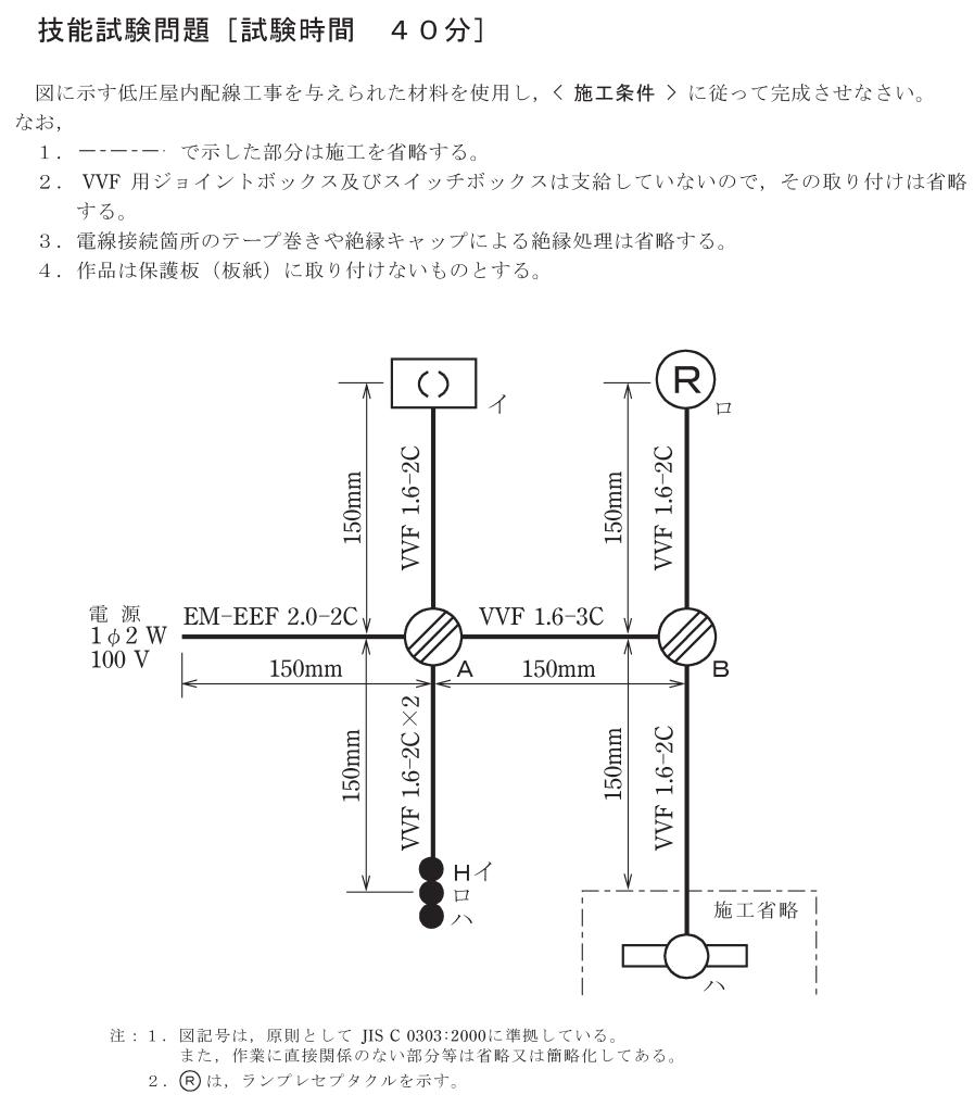 f:id:dimeiza:20190120202443p:plain