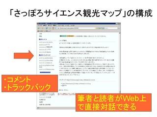 Web紹介5