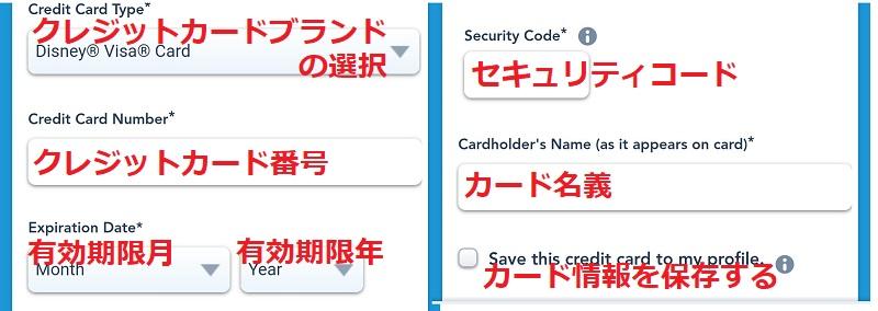 ダイニングパッケージ クレジットカード情報