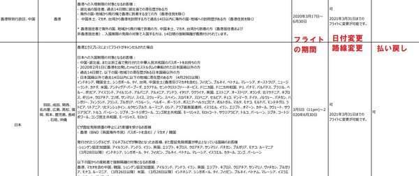 香港エクスプレス6月30日までの対応