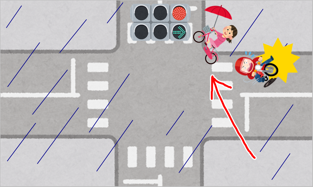 信号無視の自転車を避けてバイクで転倒した話と過失割合について