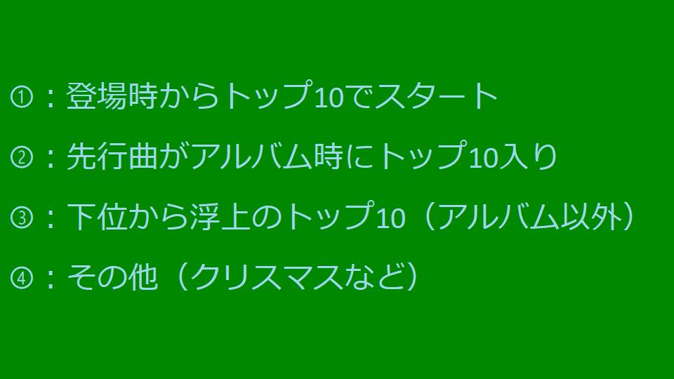 f:id:djk2:20200211192806p:plain