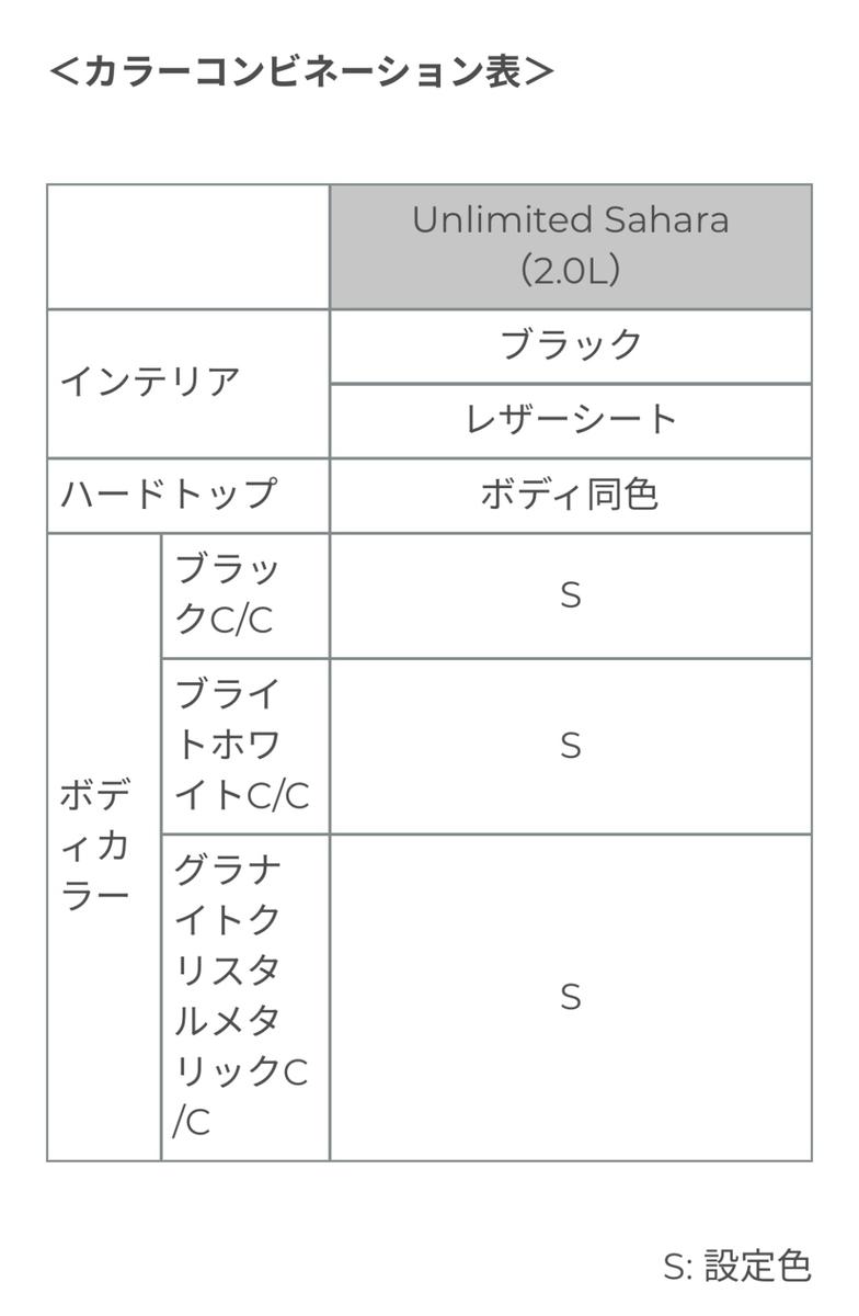 f:id:djrkmrym:20210201102246j:plain