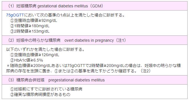 妊婦の耐糖能異常いろいろ