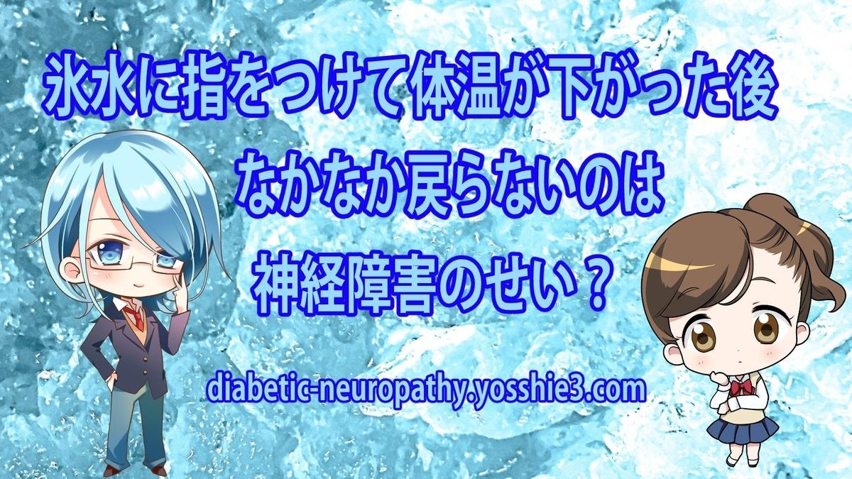 氷水に指を付ける
