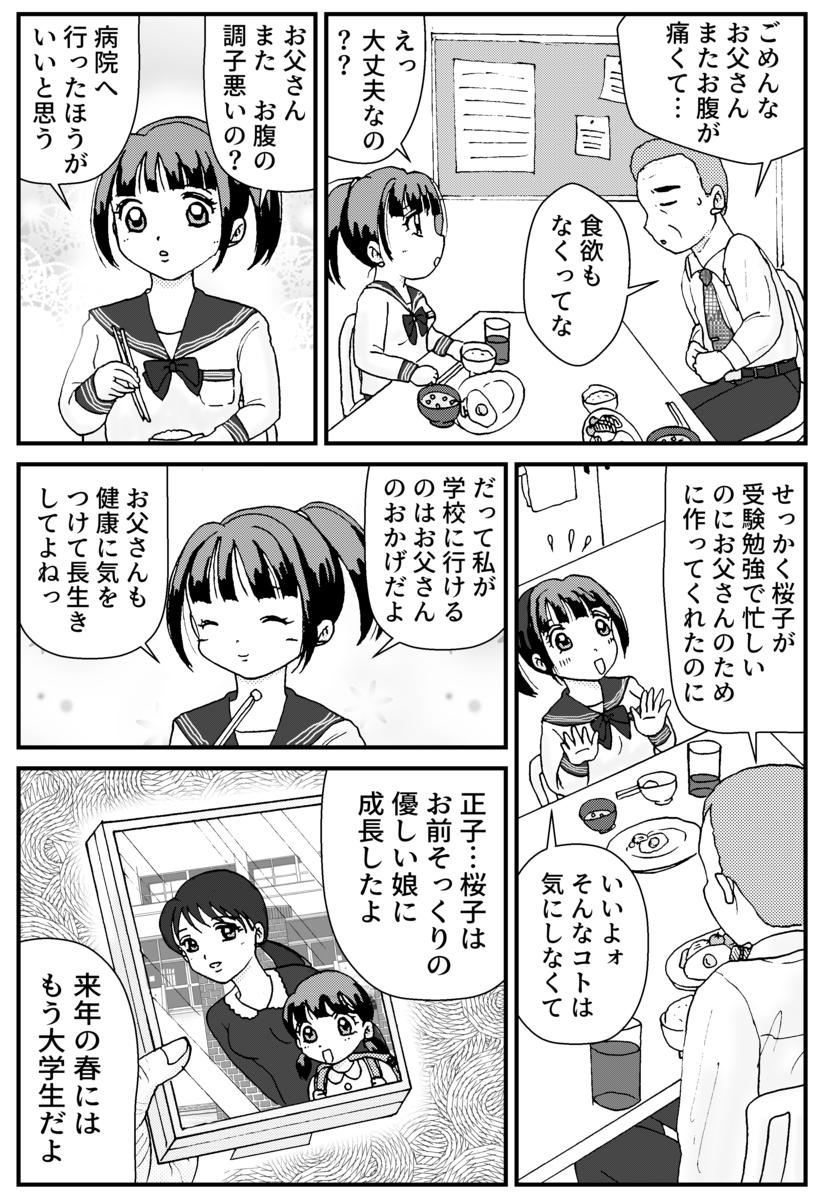 すい臓がんの漫画2P