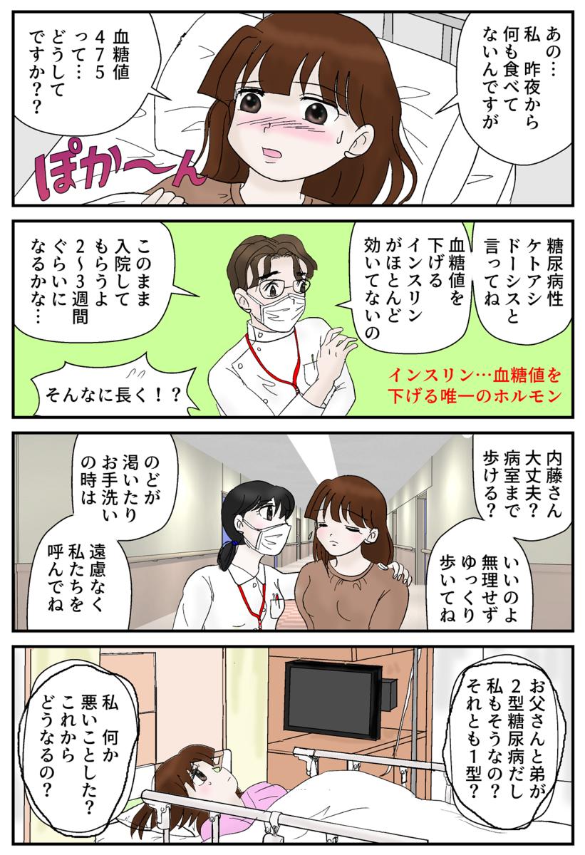 糖尿病リアル漫画06