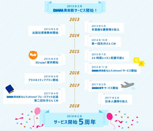 f:id:dmm-eikaiwa:20180225142027p:plain