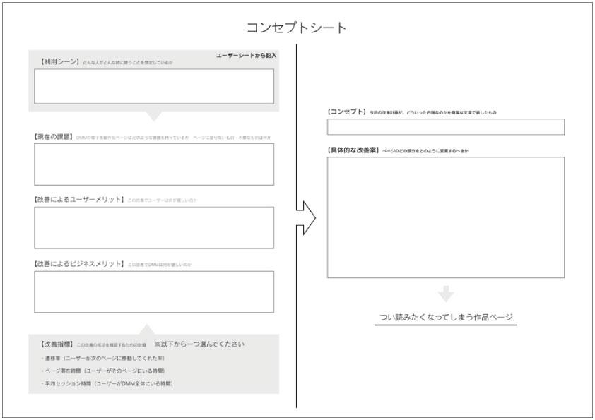concept sheet_ai