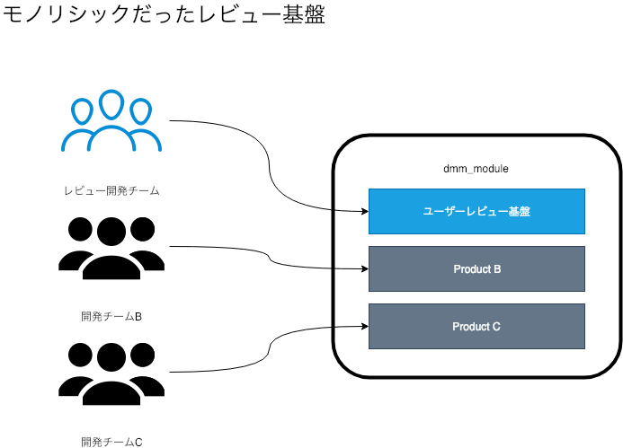 f:id:dmm_kuwana_taisuke:20190219194804p:plain