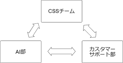 logo_css_align