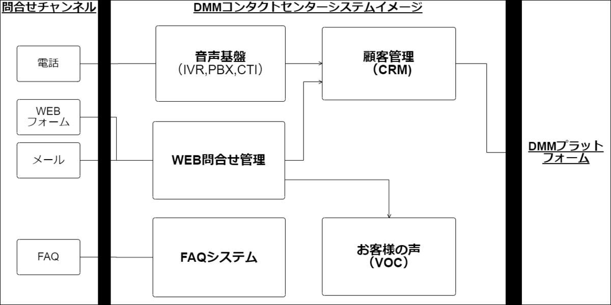 f:id:dmminside:20200217154247p:plain