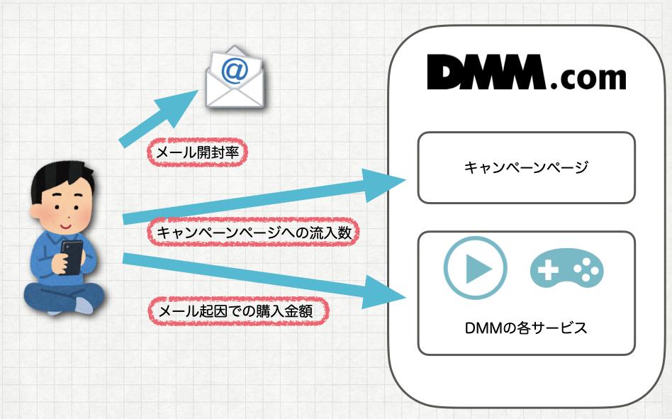 f:id:dmminside:20200708114238p:plain:w600
