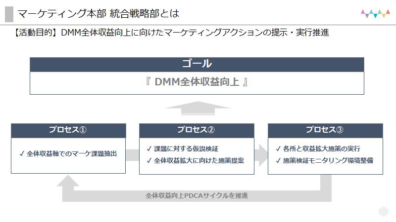 f:id:dmminside:20200813145835p:plain