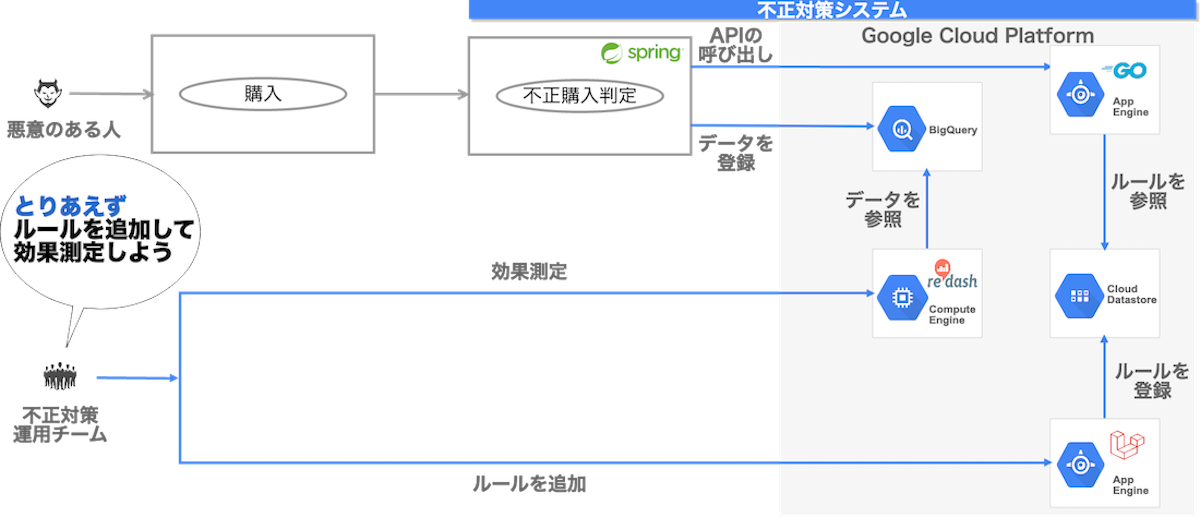 f:id:dmminside:20210305180740p:plain