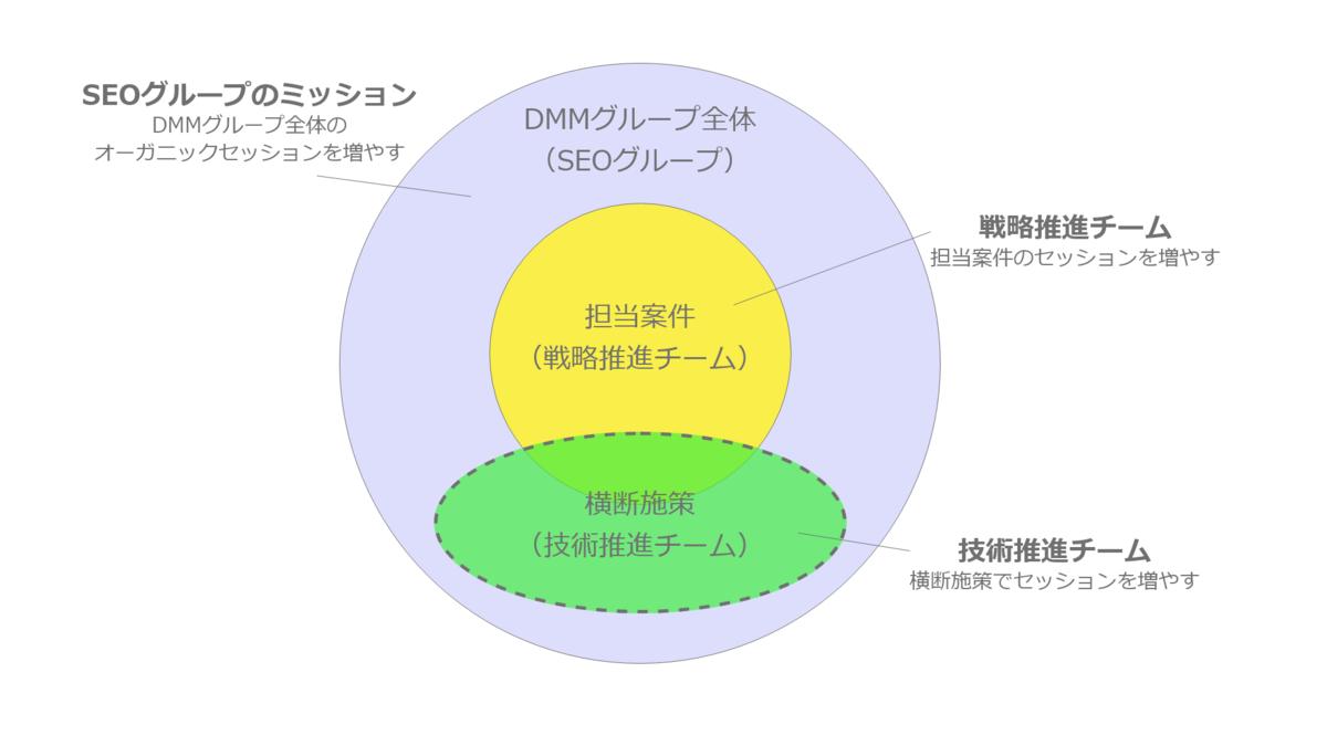 f:id:dmminside:20210806183830p:plain