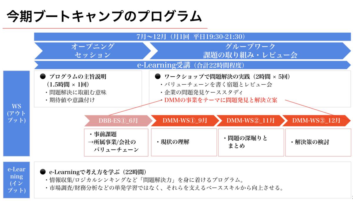 f:id:dmminside:20210830185741p:plain