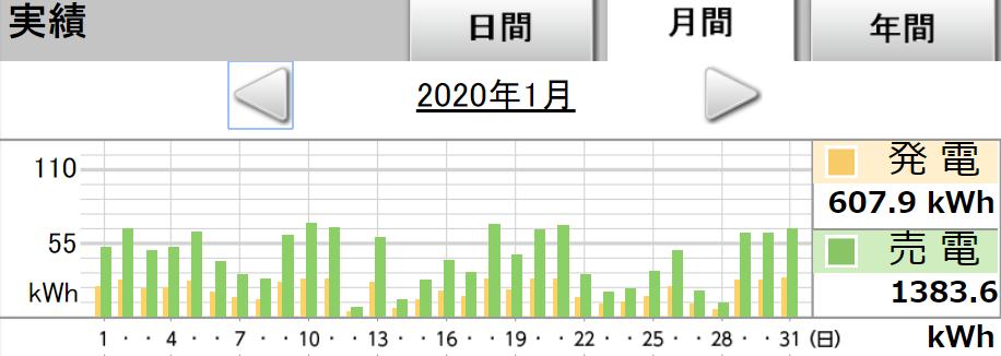 f:id:dmx96284:20200202160855p:plain