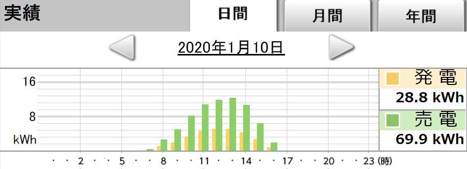 f:id:dmx96284:20200202160928p:plain