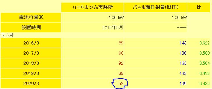f:id:dmx96284:20200430055901p:plain