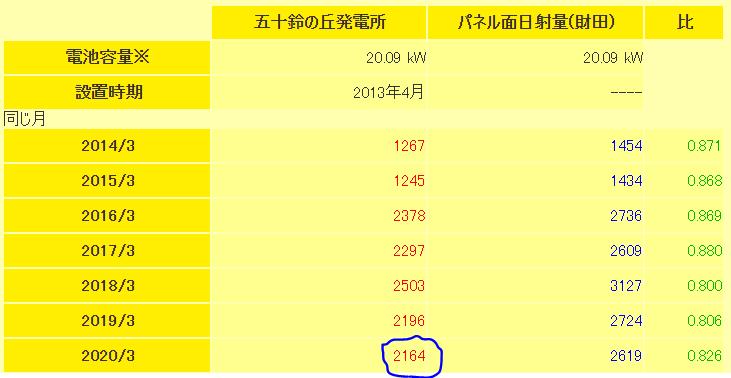 f:id:dmx96284:20200430061554p:plain